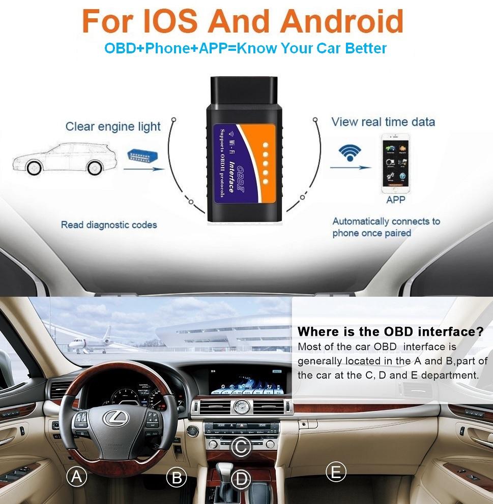 Automotive OBD2 CAN Code Reader Scanner Car Check Engine Light Diagnostic Tool